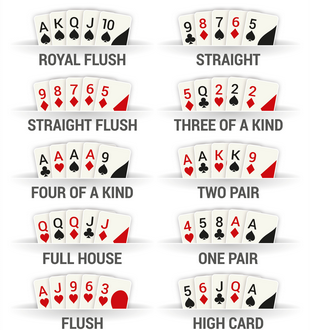 what is a flush in poker